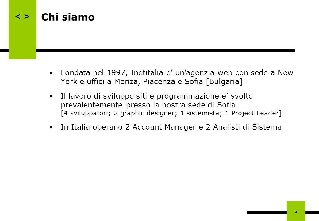 2 Chi siamo Fondata nel 1997, Inetitalia e unagenzia web con sede a New York e uffici a Monza, Piacenza e Sofia [Bulgaria] Il lavoro di sviluppo siti