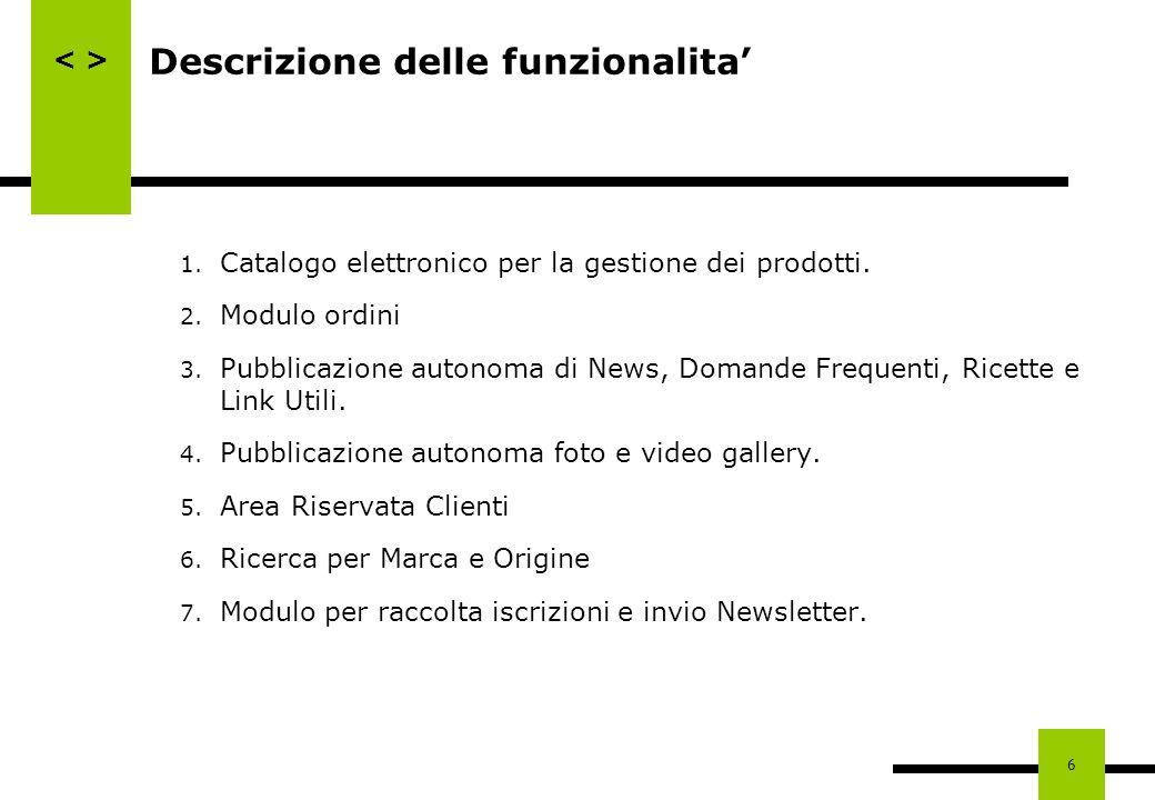 6 Descrizione delle funzionalita 1. Catalogo elettronico per la gestione dei prodotti. 2. Modulo ordini 3. Pubblicazione autonoma di News, Domande Fre