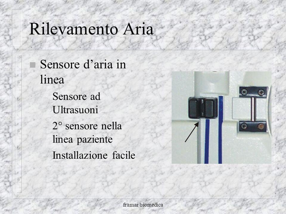 framar biomedica Rilevamento Aria n Sensore aria in uscita – Il sistema non rimane asciutto – Non é necessario spurgare le sacche – Sensori aria ad Ul