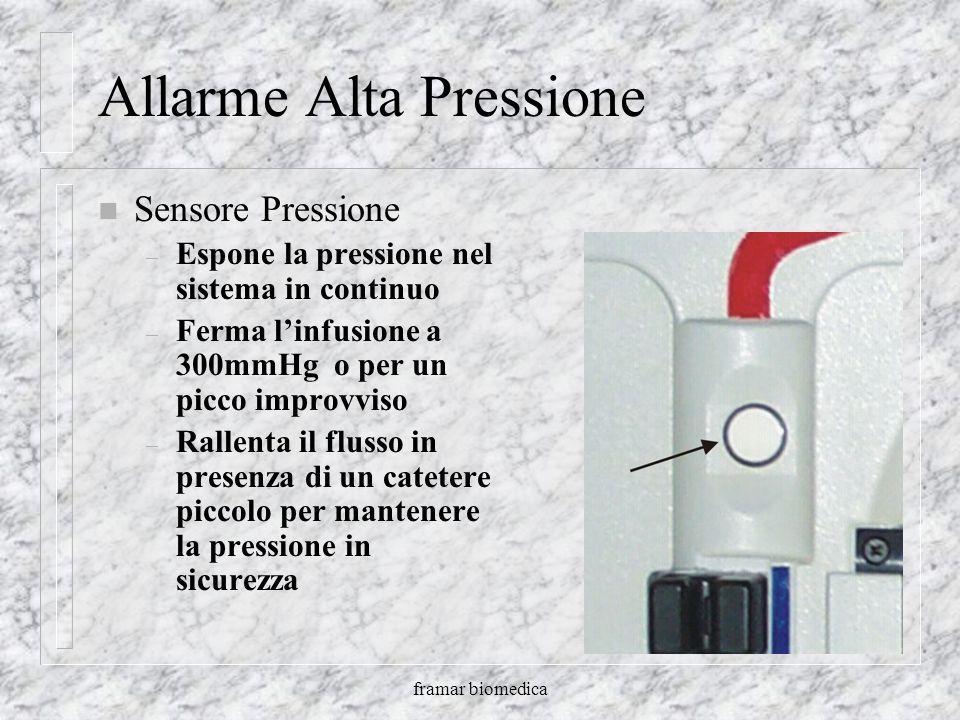 framar biomedica Rilevamento Aria n Sensore daria in linea – Sensore ad Ultrasuoni – 2° sensore nella linea paziente – Installazione facile