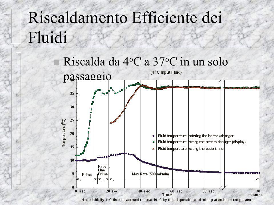 framar biomedica Riscaldamento Efficiente dei Fluidi n Riscaldamento a mezzo di Induzione Elettromagnetica – 16 anelli inox