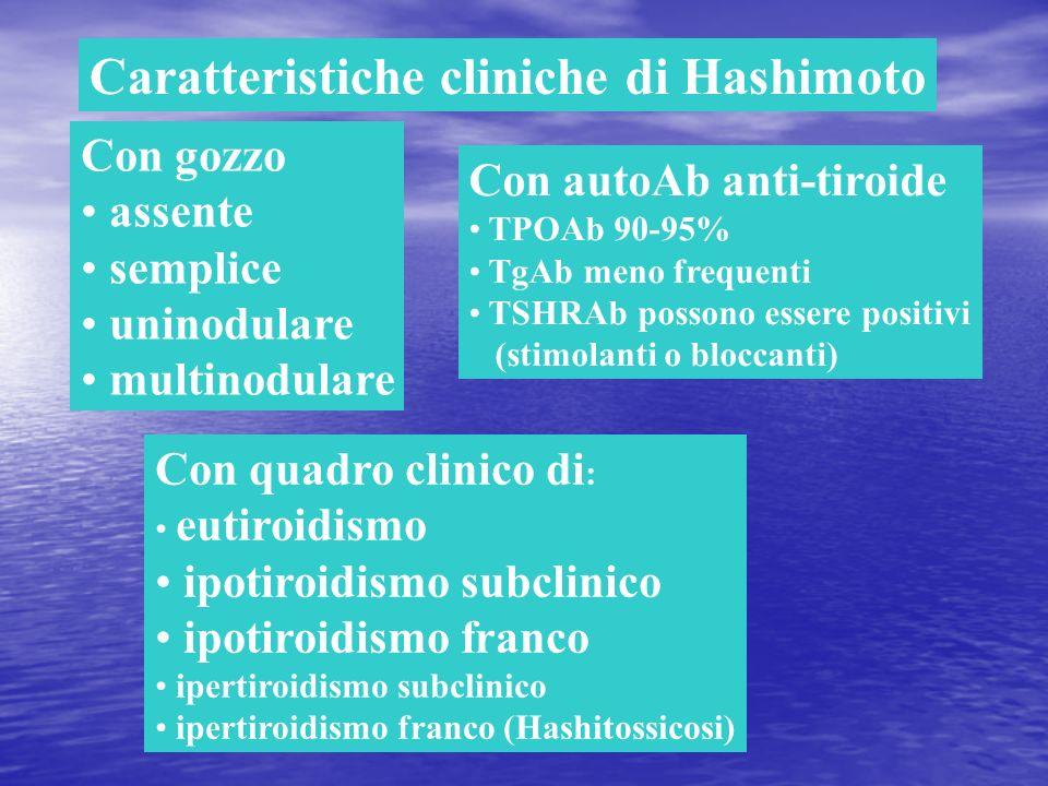 Caratteristiche cliniche di Hashimoto Con gozzo assente semplice uninodulare multinodulare Con quadro clinico di : eutiroidismo ipotiroidismo subclini