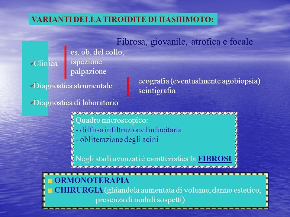 VARIANTI DELLA TIROIDITE DI HASHIMOTO: Fibrosa, giovanile, atrofica e focale Clinica es. ob. del collo, ispezione palpazione Diagnostica strumentale: