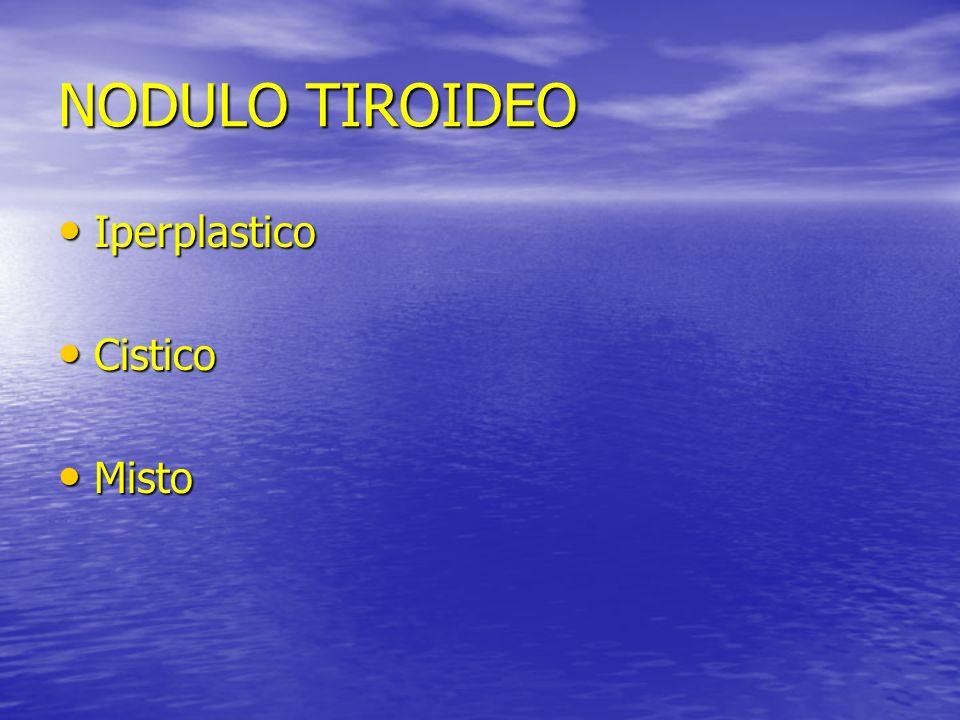 NODULO TIROIDEO Iperplastico Iperplastico Cistico Cistico Misto Misto