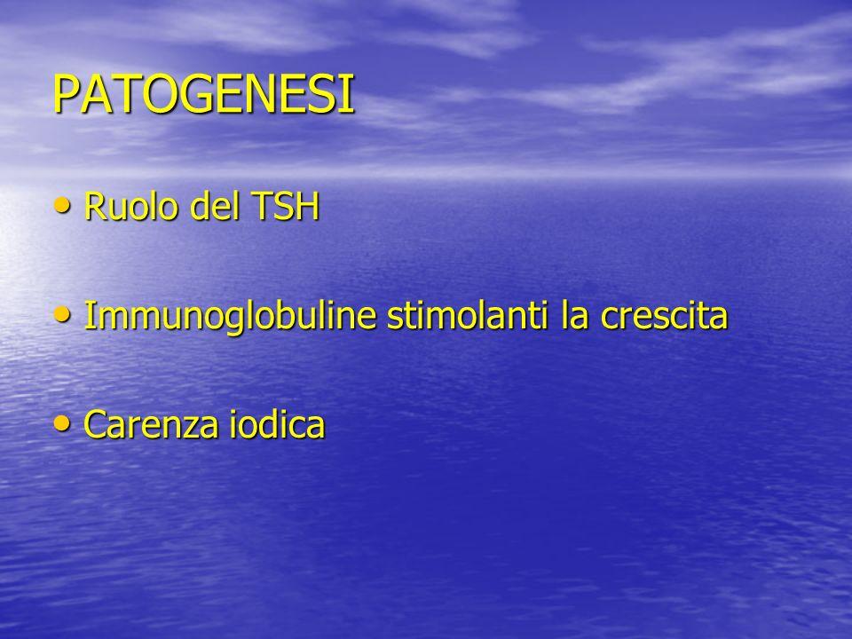 PATOGENESI Ruolo del TSH Ruolo del TSH Immunoglobuline stimolanti la crescita Immunoglobuline stimolanti la crescita Carenza iodica Carenza iodica