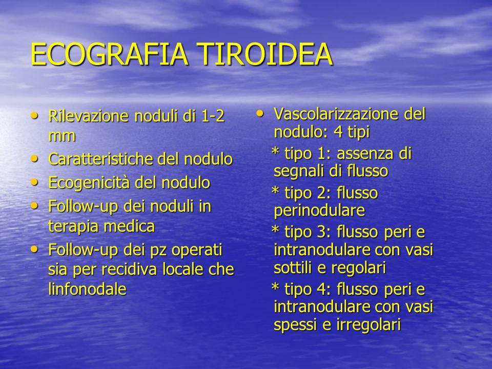 ECOGRAFIA TIROIDEA Rilevazione noduli di 1-2 mm Rilevazione noduli di 1-2 mm Caratteristiche del nodulo Caratteristiche del nodulo Ecogenicità del nod