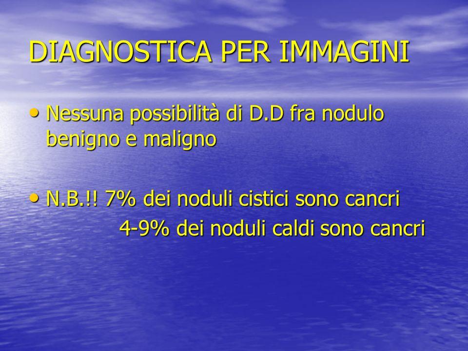 DIAGNOSTICA PER IMMAGINI Nessuna possibilità di D.D fra nodulo benigno e maligno Nessuna possibilità di D.D fra nodulo benigno e maligno N.B.!! 7% dei