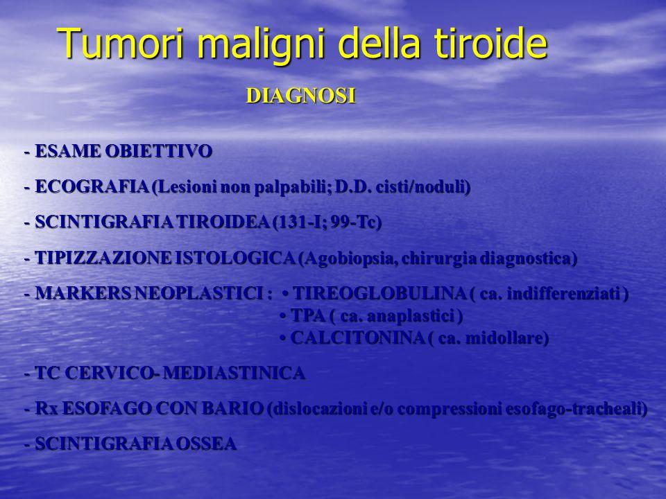 Tumori maligni della tiroide DIAGNOSI DIAGNOSI - ESAME OBIETTIVO - ECOGRAFIA (Lesioni non palpabili; D.D. cisti/noduli) - SCINTIGRAFIA TIROIDEA (131-I