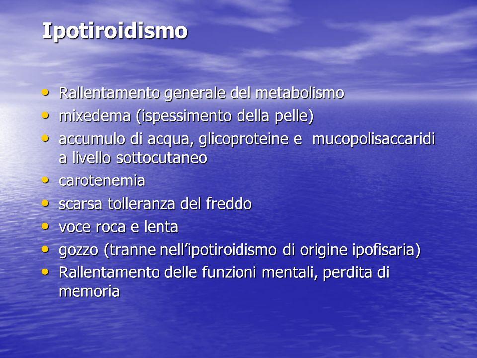 Ipotiroidismo Rallentamento generale del metabolismo Rallentamento generale del metabolismo mixedema (ispessimento della pelle) mixedema (ispessimento