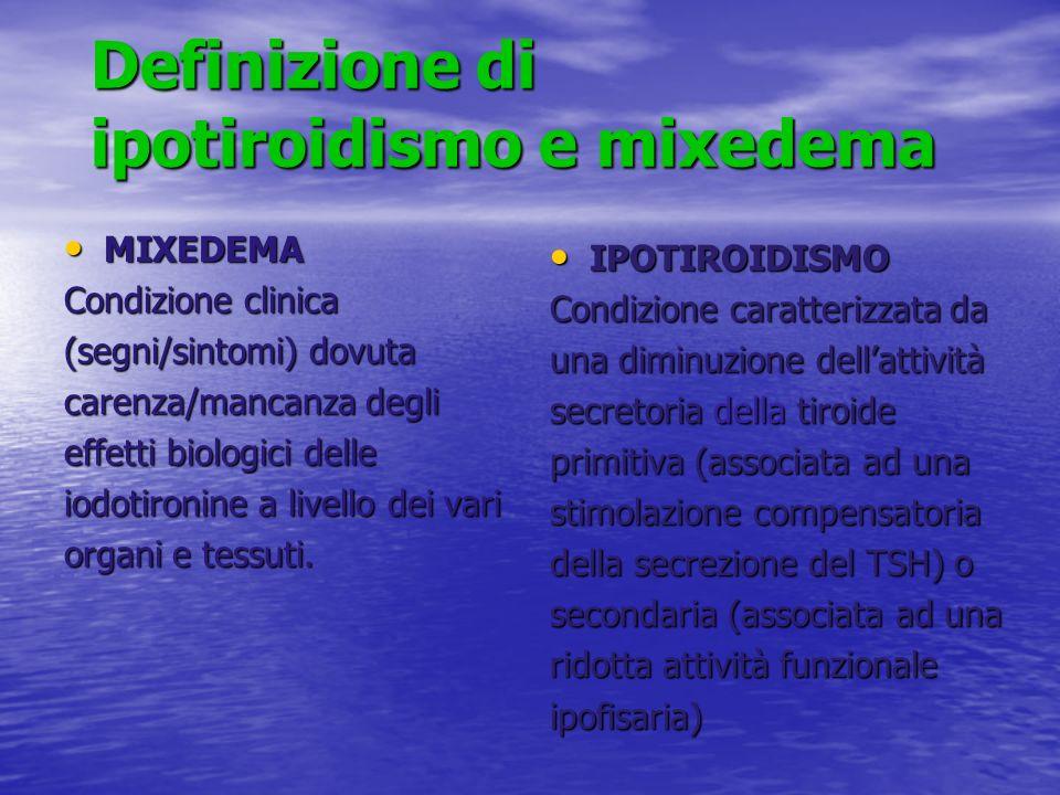 Definizione di ipotiroidismo e mixedema MIXEDEMA MIXEDEMA Condizione clinica (segni/sintomi) dovuta carenza/mancanza degli effetti biologici delle iod