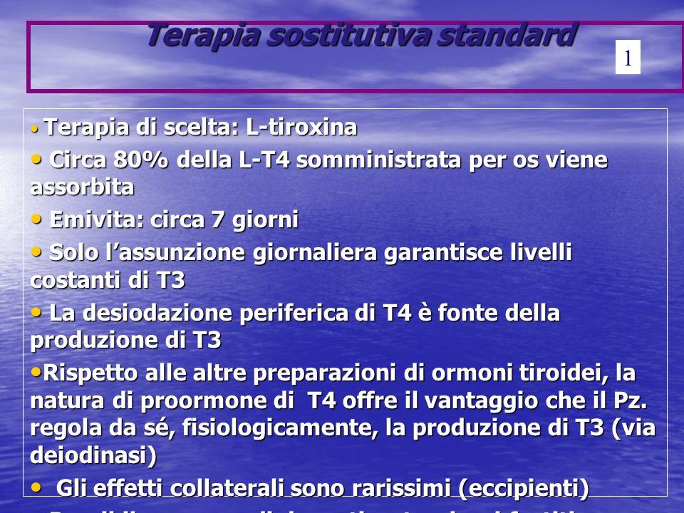 Terapia sostitutiva standard Terapia di scelta: L-tiroxina Terapia di scelta: L-tiroxina Circa 80% della L-T4 somministrata per os viene assorbita Cir