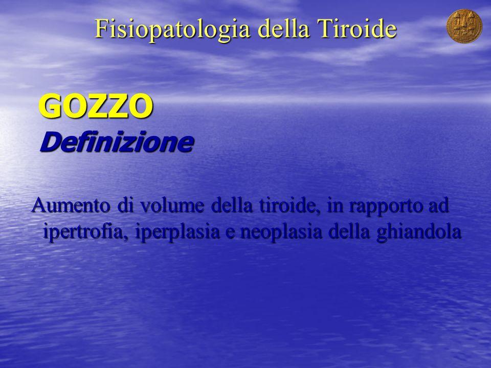 GOZZO Definizione Aumento di volume della tiroide, in rapporto ad ipertrofia, iperplasia e neoplasia della ghiandola Fisiopatologia della Tiroide