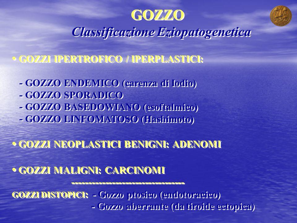 GOZZO Classificazione Eziopatogenetica GOZZI IPERTROFICO / IPERPLASTICI: - GOZZO ENDEMICO (carenza di Iodio) - GOZZO SPORADICO - GOZZO BASEDOWIANO (es