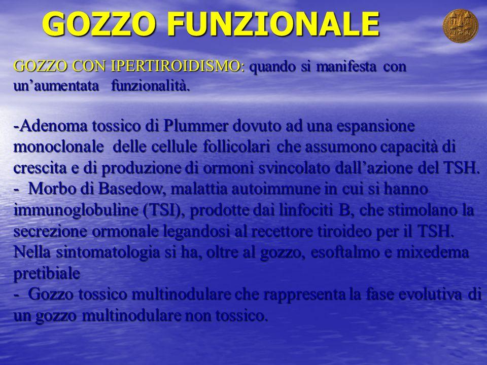 GOZZO FUNZIONALE GOZZO CON IPERTIROIDISMO: quando si manifesta con unaumentata funzionalità. -Adenoma tossico di Plummer dovuto ad una espansione mono