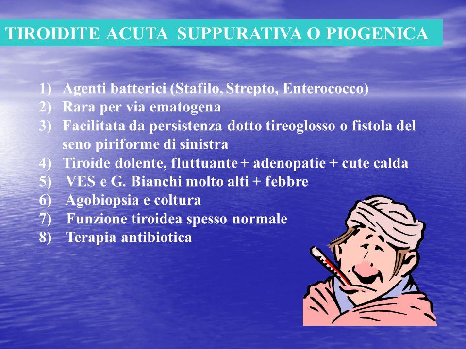 TIROIDITE ACUTA SUPPURATIVA O PIOGENICA 1)Agenti batterici (Stafilo, Strepto, Enterococco) 2)Rara per via ematogena 3)Facilitata da persistenza dotto