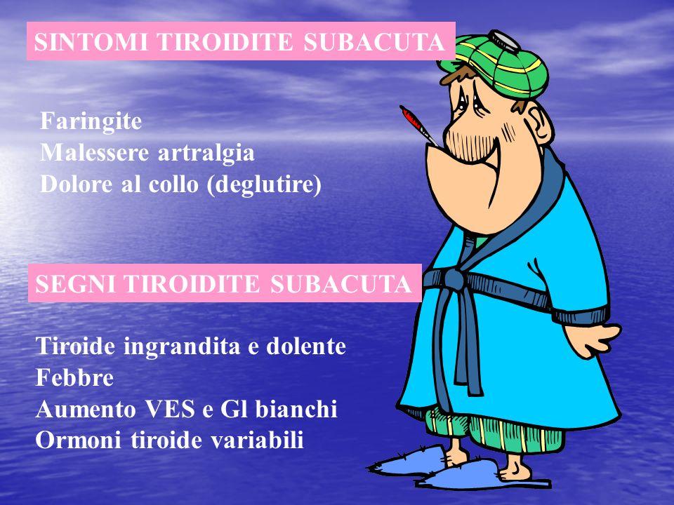 SINTOMI TIROIDITE SUBACUTA Faringite Malessere artralgia Dolore al collo (deglutire) SEGNI TIROIDITE SUBACUTA Tiroide ingrandita e dolente Febbre Aume
