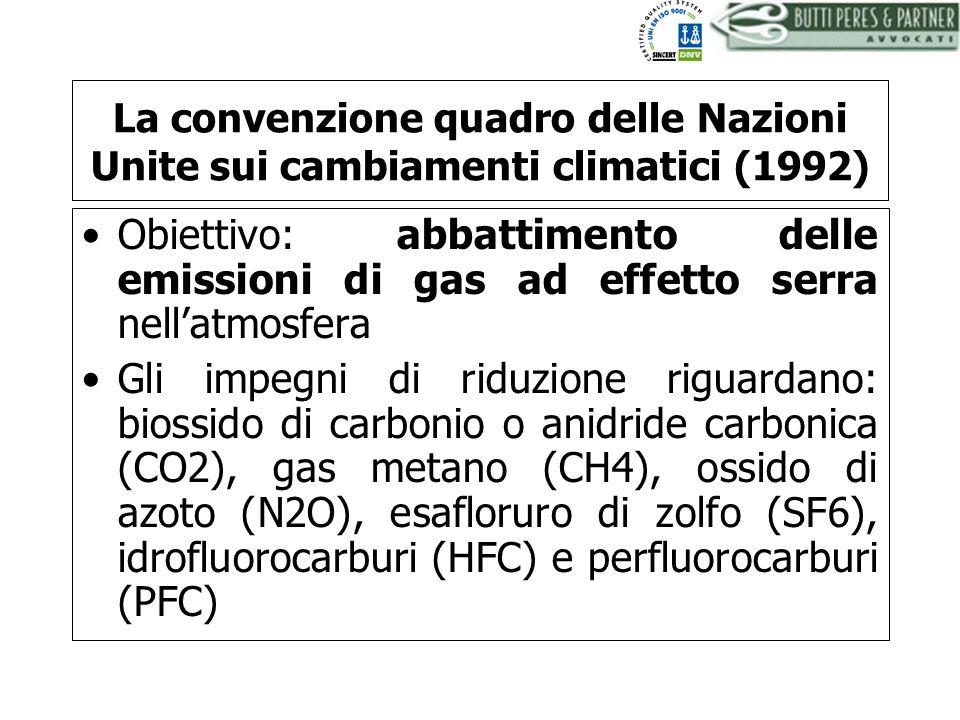 BUTTI PERES AND PARTNER - AVVOCATI La convenzione quadro delle Nazioni Unite sui cambiamenti climatici (1992) Obiettivo: abbattimento delle emissioni