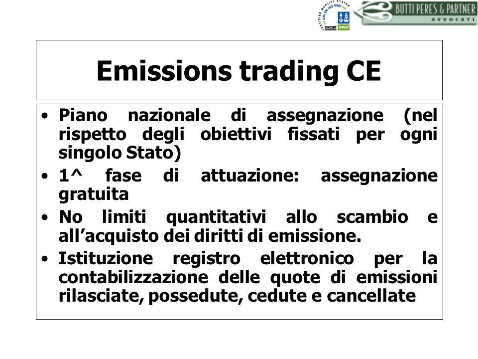 BUTTI PERES AND PARTNER - AVVOCATI Emissions trading CE Piano nazionale di assegnazione (nel rispetto degli obiettivi fissati per ogni singolo Stato)