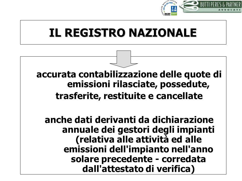 BUTTI PERES AND PARTNER - AVVOCATI IL REGISTRO NAZIONALE accurata contabilizzazione delle quote di emissioni rilasciate, possedute, trasferite, restit