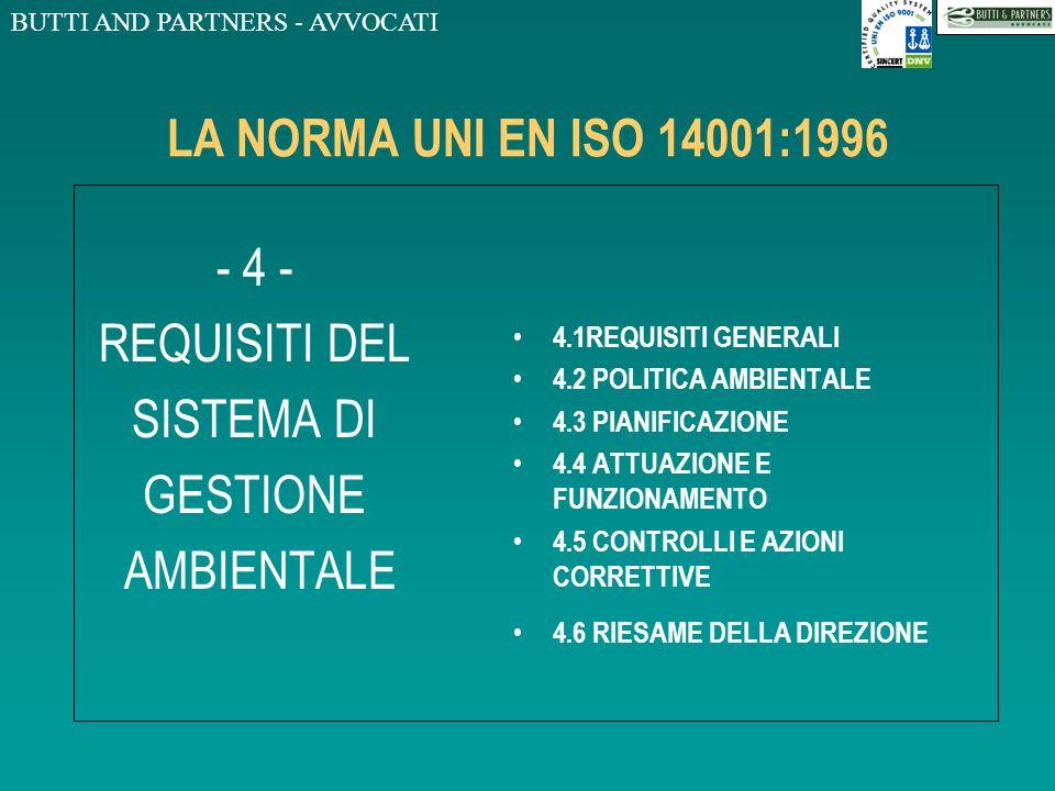 BUTTI AND PARTNERS - AVVOCATI LA NORMA UNI EN ISO 14001:1996 - 3 - DEFINIZIONI 3.1 MIGLIORAMENTO CONTINUO 3.2 AMBIENTE 3.3 ASPETTO AMBIENTALE 3.4 IMPA