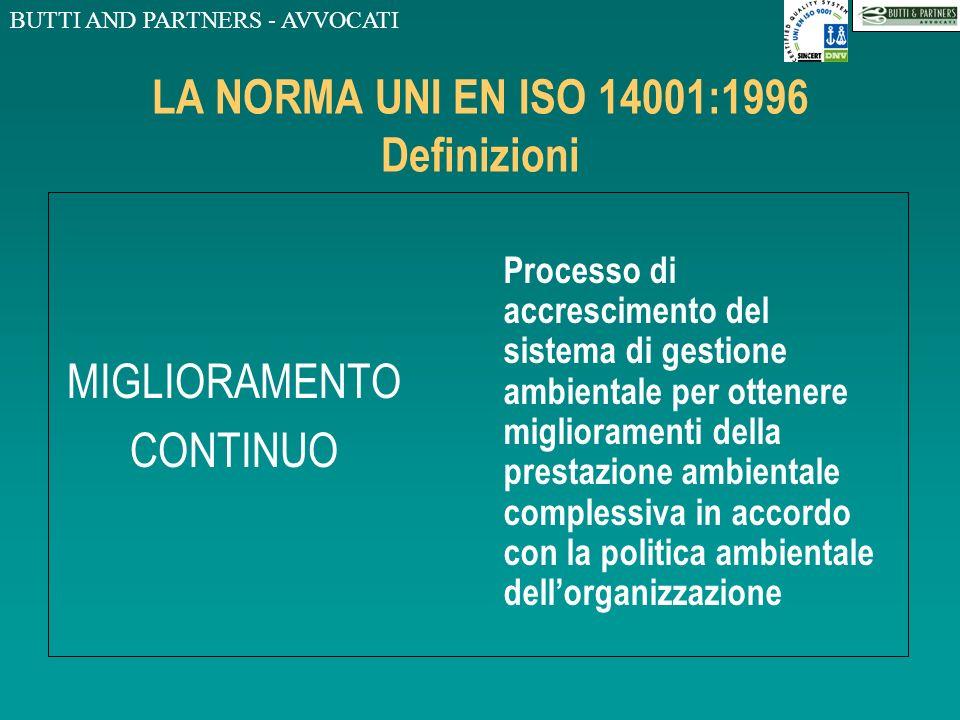 BUTTI AND PARTNERS - AVVOCATI LA NORMA UNI EN ISO 14001:1996 Definizioni PARTE INTERESSATA Individuo o gruppo coinvolto o influenzato dalla prestazion