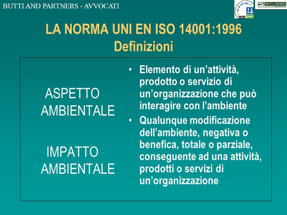BUTTI AND PARTNERS - AVVOCATI LA NORMA UNI EN ISO 14001:1996 Definizioni PREVENZIONE DELLO INQUINAMENTO Uso di processi (procedimenti), prassi, materi