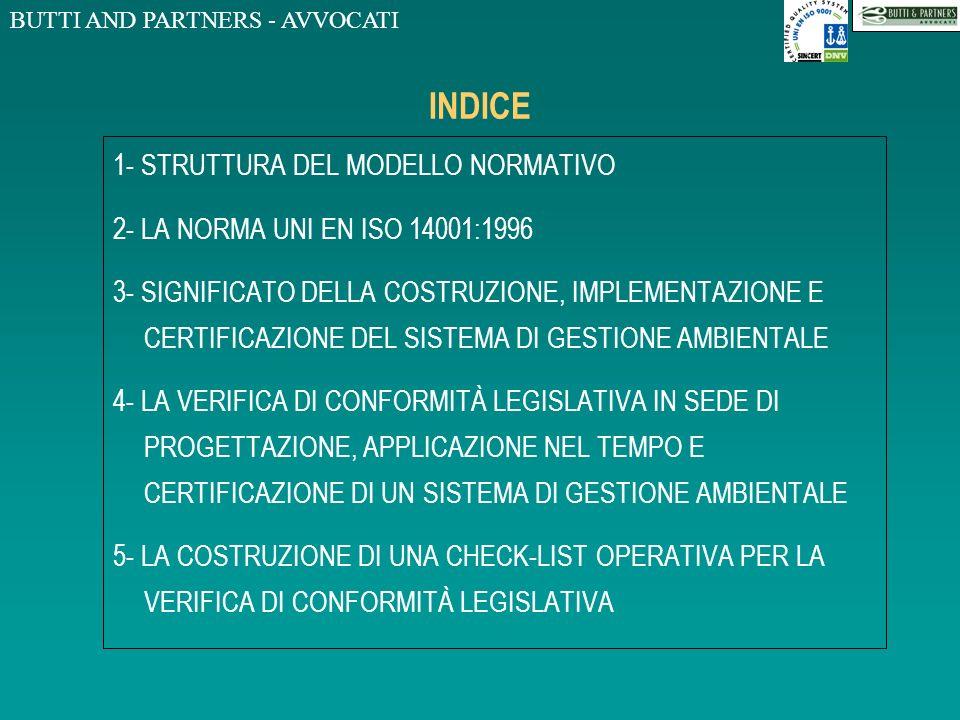 BUTTI AND PARTNERS - AVVOCATI INDICE 1- STRUTTURA DEL MODELLO NORMATIVO 2- LA NORMA UNI EN ISO 14001:1996 3- SIGNIFICATO DELLA COSTRUZIONE, IMPLEMENTAZIONE E CERTIFICAZIONE DEL SISTEMA DI GESTIONE AMBIENTALE 4- LA VERIFICA DI CONFORMITÀ LEGISLATIVA IN SEDE DI PROGETTAZIONE, APPLICAZIONE NEL TEMPO E CERTIFICAZIONE DI UN SISTEMA DI GESTIONE AMBIENTALE 5- LA COSTRUZIONE DI UNA CHECK-LIST OPERATIVA PER LA VERIFICA DI CONFORMITÀ LEGISLATIVA