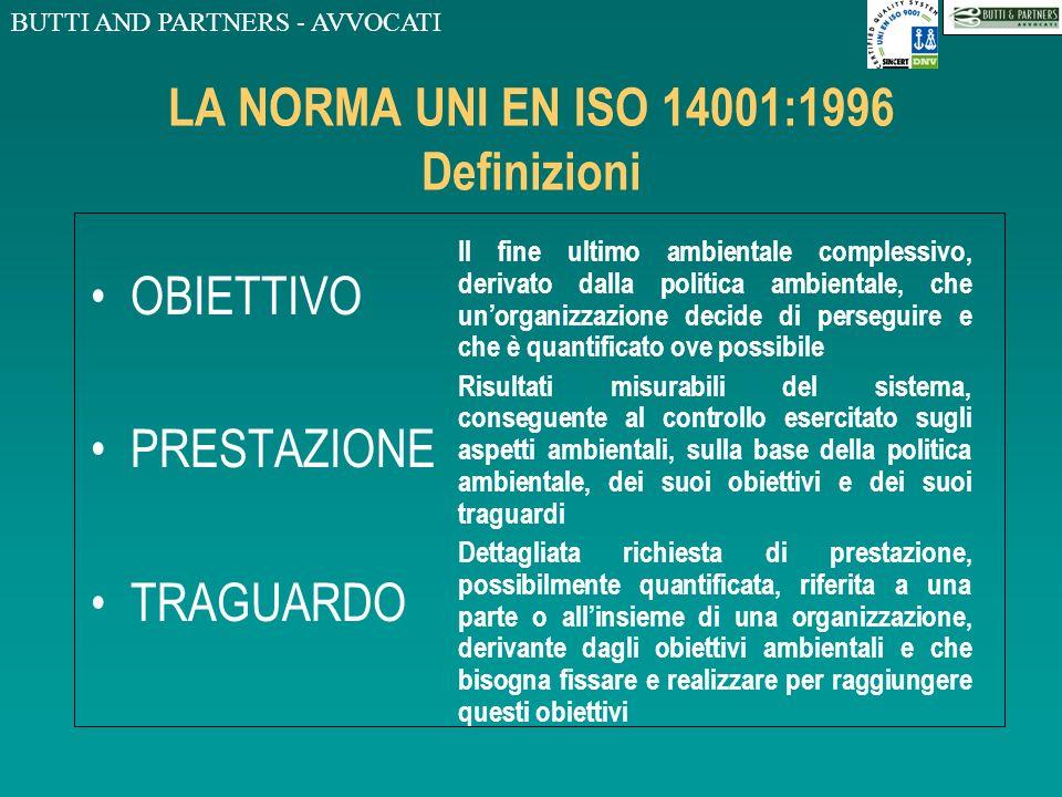 BUTTI AND PARTNERS - AVVOCATI CONTROLLO OPERATIVO: PROCESSI DI SUPPORTO AMBIENTALI (FOODS, OILS, CATERPLAN) GESTIONE RIFIUTI GESTIONE ACQUE ….. GESTIO