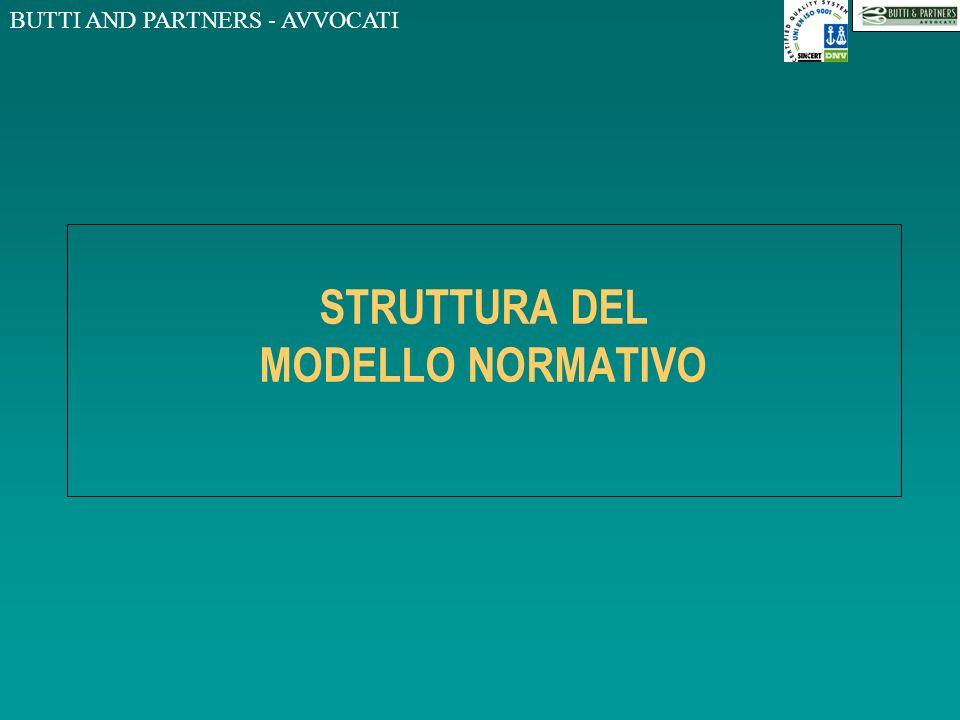 BUTTI AND PARTNERS - AVVOCATI STRUTTURA DEL MODELLO NORMATIVO