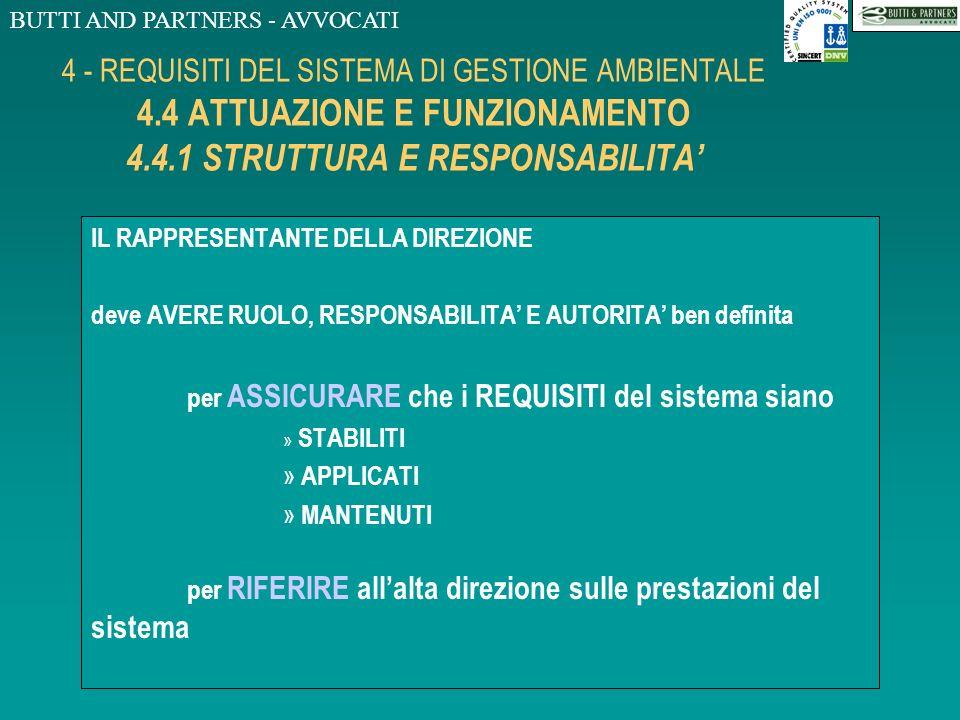 BUTTI AND PARTNERS - AVVOCATI 4 - REQUISITI DEL SISTEMA DI GESTIONE AMBIENTALE 4.4 ATTUAZIONE E FUNZIONAMENTO 4.4.1 STRUTTURA E RESPONSABILITA DEVONO