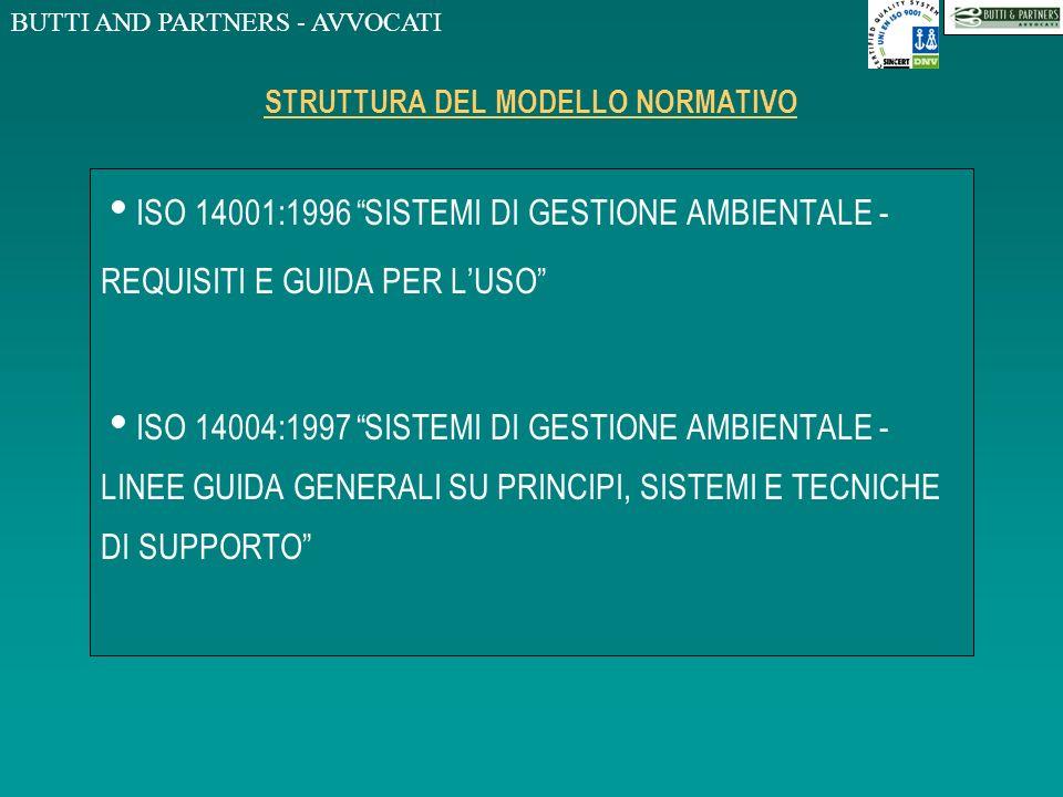 BUTTI AND PARTNERS - AVVOCATI STRUTTURA DEL MODELLO NORMATIVO La famiglia delle ISO 14000 Modello per la certificazione Linee guida ISO ISO 14001 ISO