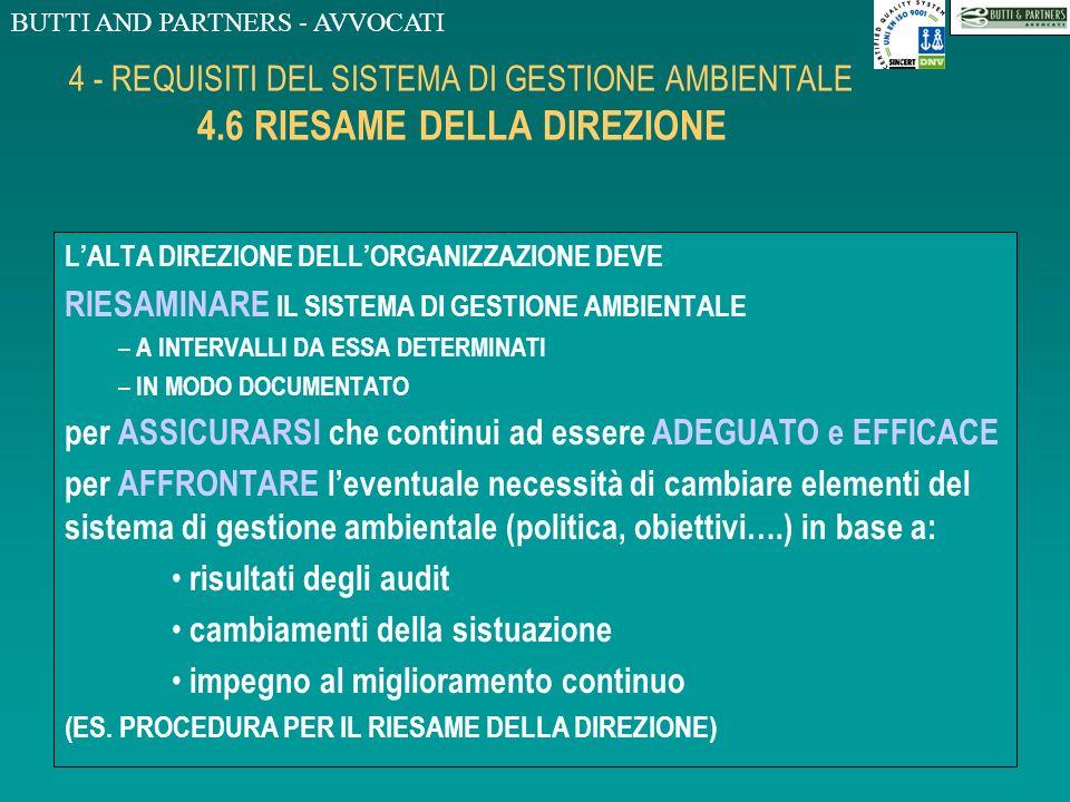 BUTTI AND PARTNERS - AVVOCATI 4 - REQUISITI DEL SISTEMA DI GESTIONE AMBIENTALE 4.5 CONTROLLI E AZIONI CORRETTIVE 4.5.4 AUDIT DEL SISTEMA DI GESTIONE A