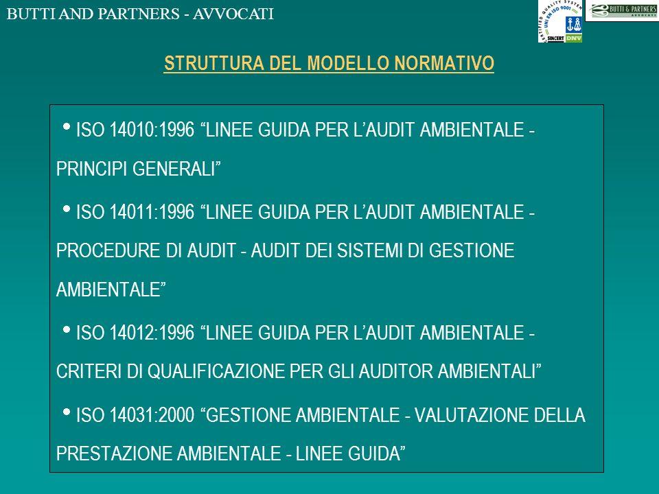BUTTI AND PARTNERS - AVVOCATI STRUTTURA DEL MODELLO NORMATIVO ISO 14010:1996 LINEE GUIDA PER LAUDIT AMBIENTALE - PRINCIPI GENERALI ISO 14011:1996 LINEE GUIDA PER LAUDIT AMBIENTALE - PROCEDURE DI AUDIT - AUDIT DEI SISTEMI DI GESTIONE AMBIENTALE ISO 14012:1996 LINEE GUIDA PER LAUDIT AMBIENTALE - CRITERI DI QUALIFICAZIONE PER GLI AUDITOR AMBIENTALI ISO 14031:2000 GESTIONE AMBIENTALE - VALUTAZIONE DELLA PRESTAZIONE AMBIENTALE - LINEE GUIDA