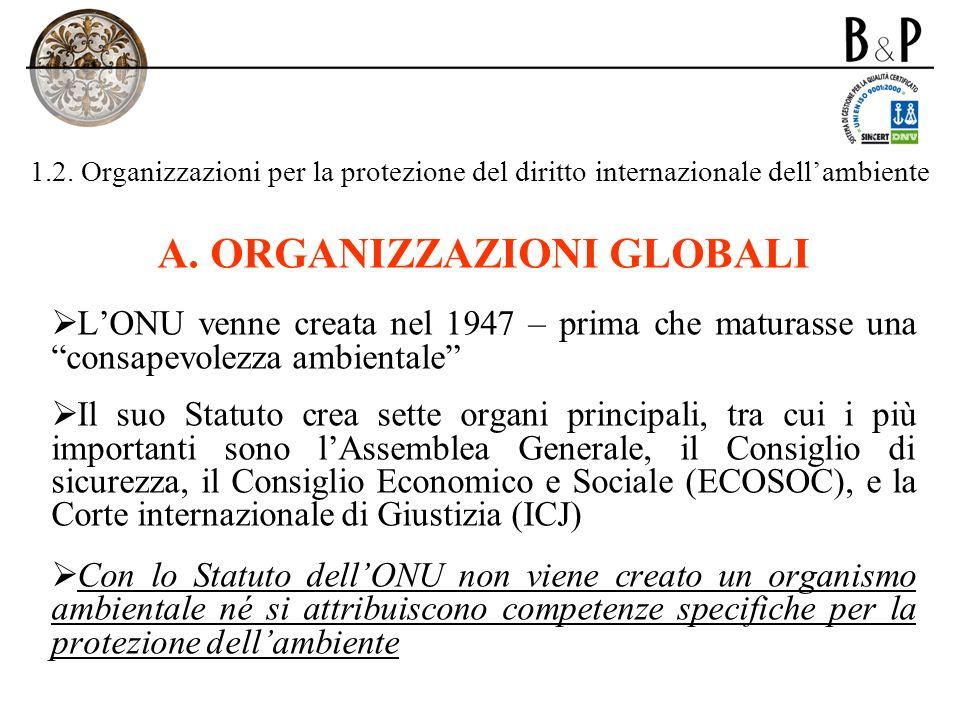 1.2. Organizzazioni per la protezione del diritto internazionale dellambiente A. ORGANIZZAZIONI GLOBALI LONU venne creata nel 1947 – prima che maturas