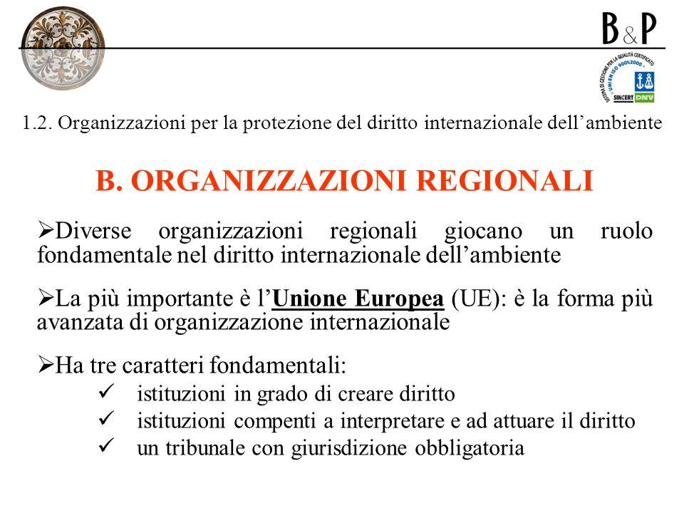 1.2. Organizzazioni per la protezione del diritto internazionale dellambiente B. ORGANIZZAZIONI REGIONALI Diverse organizzazioni regionali giocano un