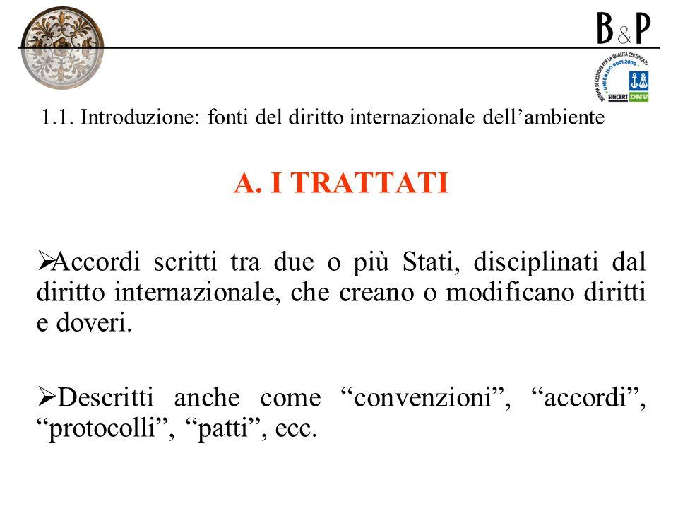 1.4.Principi di diritto internazionale dellambiente: cenni A.SOVRANITÀ SULLE RISORSE NATURALI.