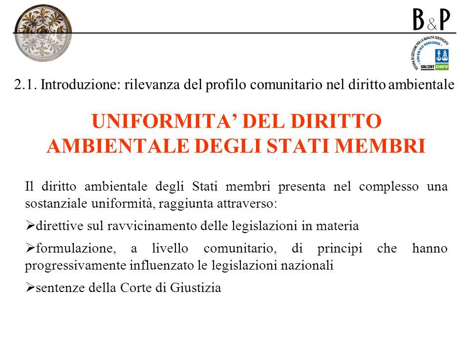 2.1. Introduzione: rilevanza del profilo comunitario nel diritto ambientale UNIFORMITA DEL DIRITTO AMBIENTALE DEGLI STATI MEMBRI Il diritto ambientale