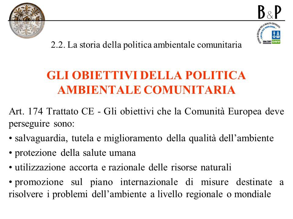 2.2. La storia della politica ambientale comunitaria GLI OBIETTIVI DELLA POLITICA AMBIENTALE COMUNITARIA Art. 174 Trattato CE - Gli obiettivi che la C