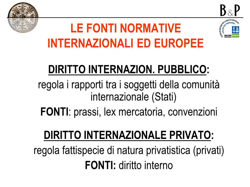LE FONTI NORMATIVE INTERNAZIONALI ED EUROPEE (II) FONTI VINCOLANTI : TRATTATI COMUNITARI di Roma, istitutivo della CEE del 25.3.