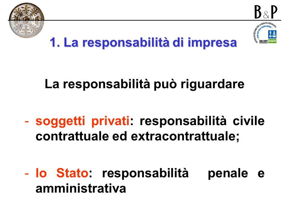 1. La responsabilità di impresa Linterruzione del nesso causale art. 41 c.p.: causa sopravvenuta da sola sufficiente a determinare levento nella sicur
