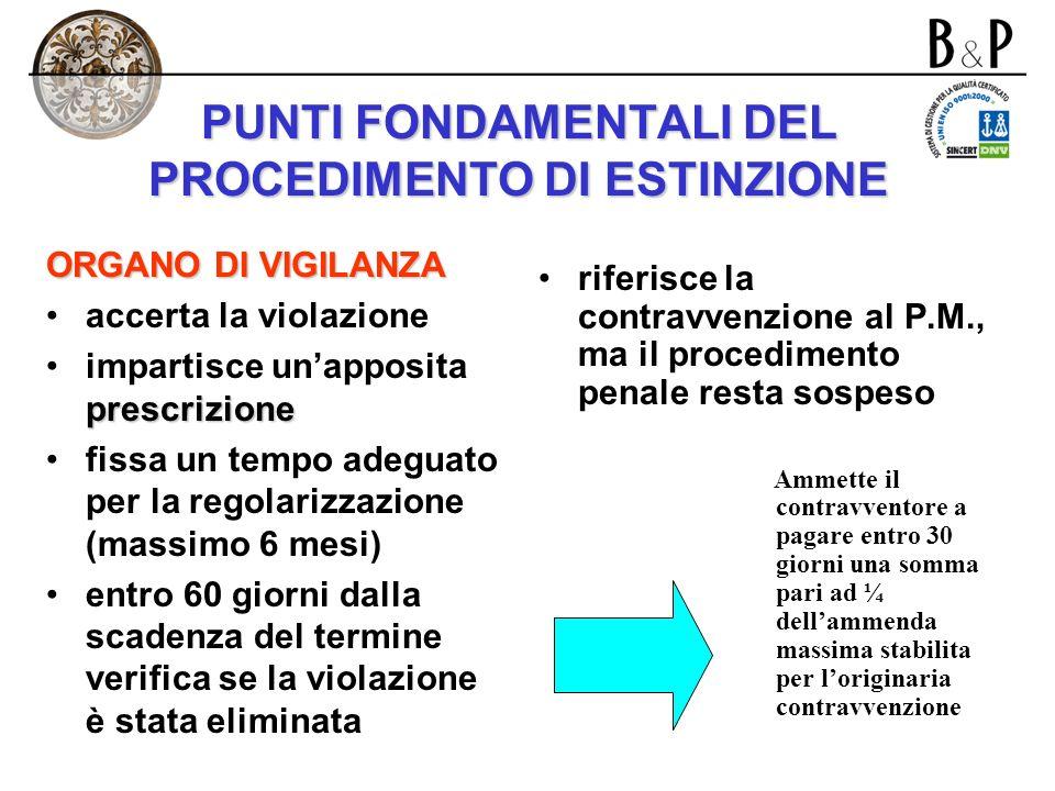 La violazione degli obblighi comporta una conseguente responsabilità penale estinzione Procedimento di estinzione delle contravvenzioni in materia di