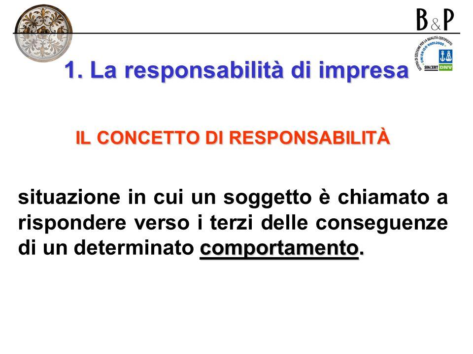 1.La responsabilità di impresa IL CONCETTO DI RESPONSABILITÀ comportamento.