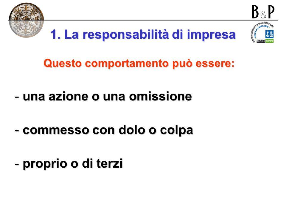 1. La responsabilità di impresa IL CONCETTO DI RESPONSABILITÀ comportamento. situazione in cui un soggetto è chiamato a rispondere verso i terzi delle