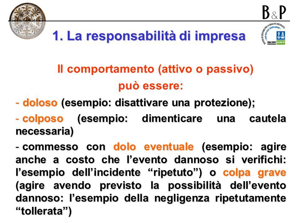 1. La responsabilità di impresa Comportamento: -Azione (esempi: disattivare una protezione; eseguire una operazione scorretta) -Omissione (esempi: non