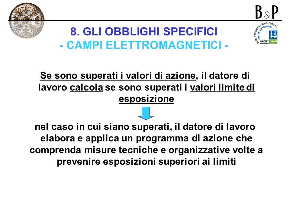 8. GLI OBBLIGHI SPECIFICI - CAMPI ELETTROMAGNETICI - Capo VIII – titolo V ter – d.lgs. n. 626/1994 Vengono indicati valori limite di esposizione (che