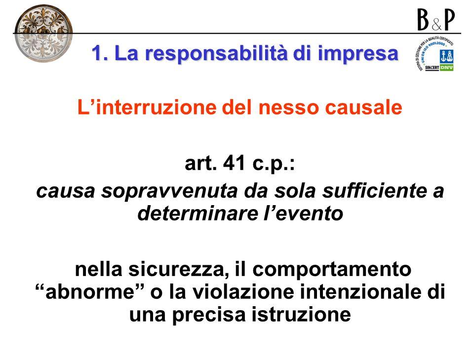 1. La responsabilità di impresa La catena della responsabilità COMPORTAMENTO DOLOSO O COLPOSO DANNO NESSO CAUSALE (NON INTERROTTO) RESPONSABILITA OBBL