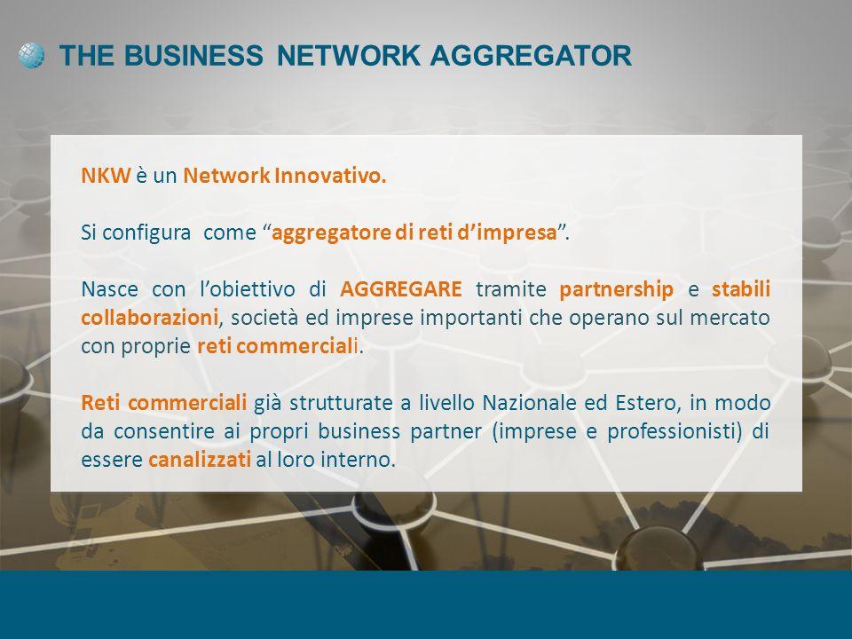 THE BUSINESS NETWORK AGGREGATOR NKW è un Network Innovativo.