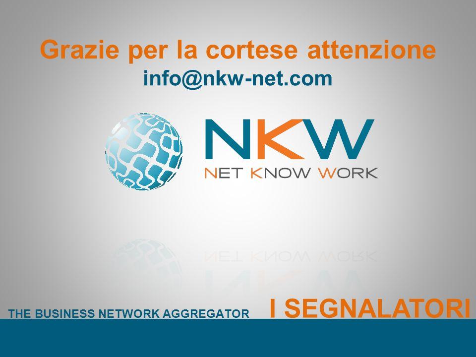 Grazie per la cortese attenzione info@nkw-net.com THE BUSINESS NETWORK AGGREGATOR I SEGNALATORI