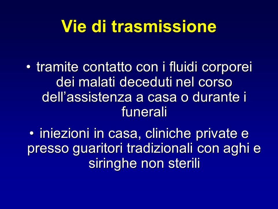 Vie di trasmissione tramite contatto con i fluidi corporei dei malati deceduti nel corso dellassistenza a casa o durante i funeralitramite contatto co
