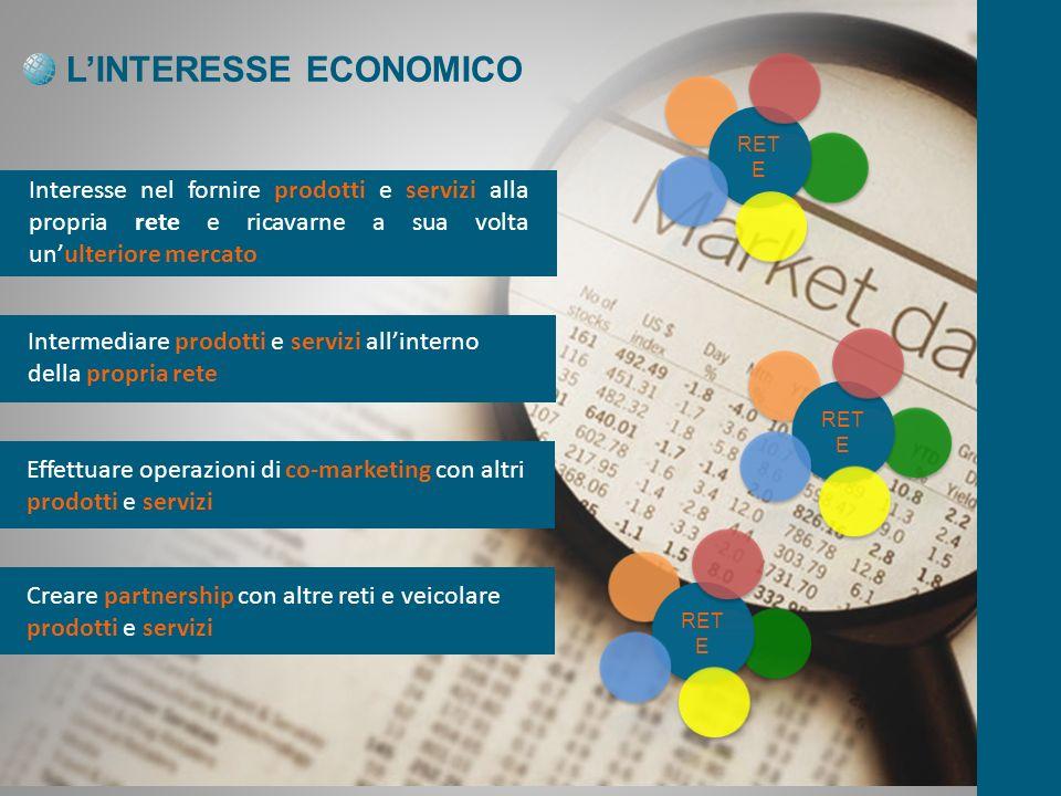 LINTERESSE ECONOMICO Interesse nel fornire prodotti e servizi alla propria rete e ricavarne a sua volta unulteriore mercato Intermediare prodotti e se